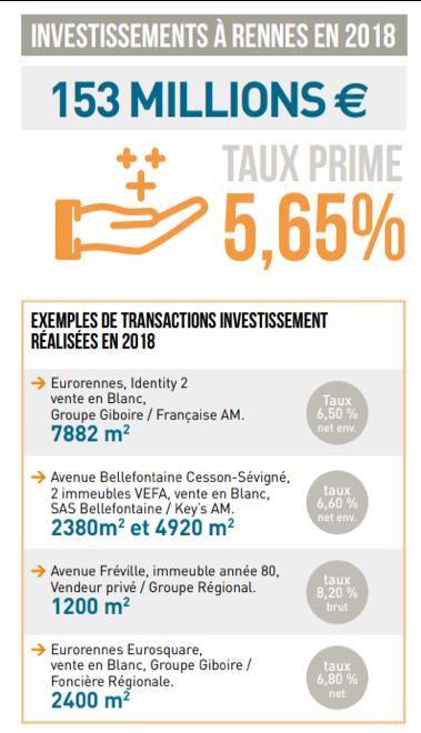 Investissement Rennes 2018